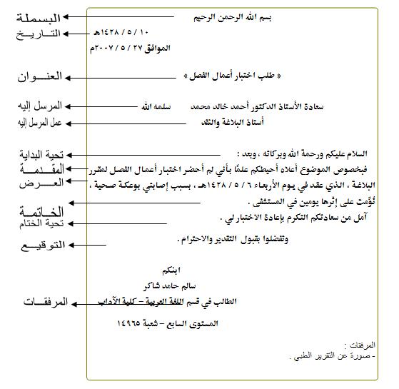 صورة نص كتابة رسالة رسمية سليم