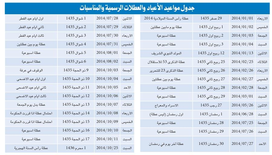 صورة الاجازات الرسمية في مصر 2019 , وجازات العام الدراسي