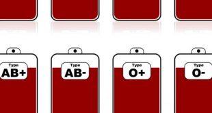 صورة اقوى فصيلة دم بالعالم