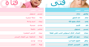 اسماء بنات واولاد 2019