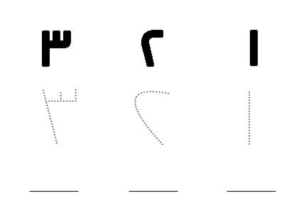 صورة كتابة الارقام باللغة العربية