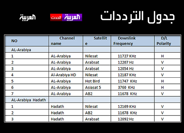 صورة تردد قناة العربية