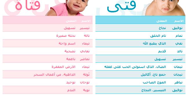 صورة اسماء بنات واولاد 2019