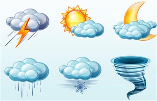 صورة موضوع عن الطقس
