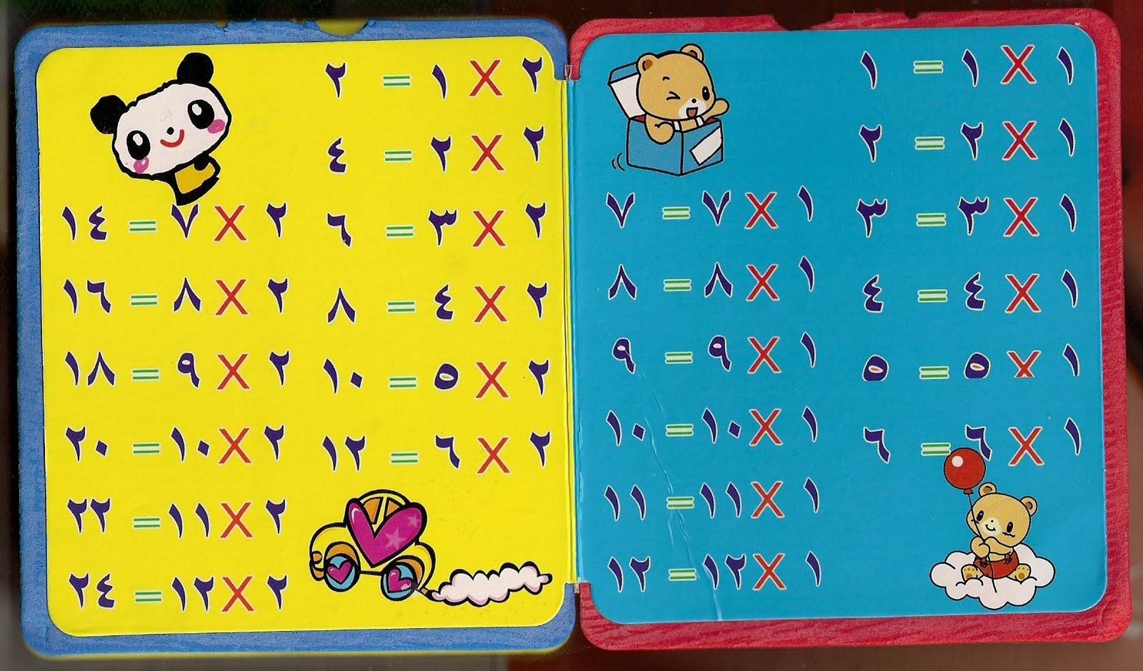 صور طريقة حفظ جدول الضرب 2
