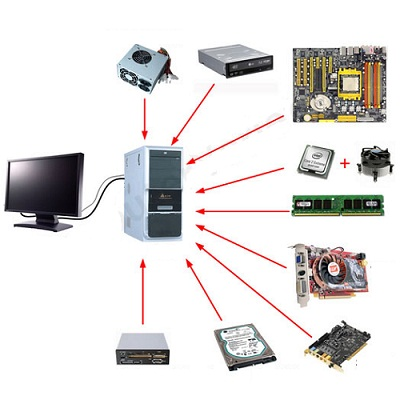 صور مكونات الحاسوب