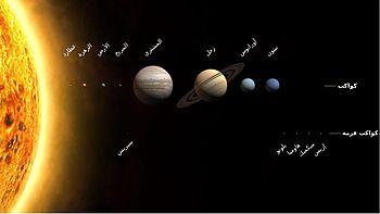 صور تعريف المجموعة الشمسية