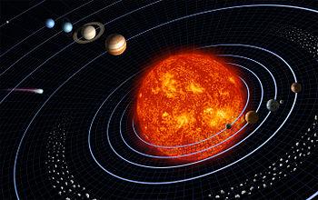 صوره تعريف المجموعة الشمسية