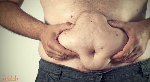 اسباب و عوامل خطر الكوليسترول