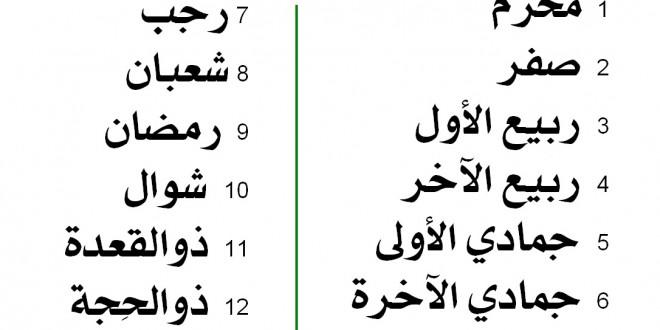 صورة ترتيب الاشهر العربية