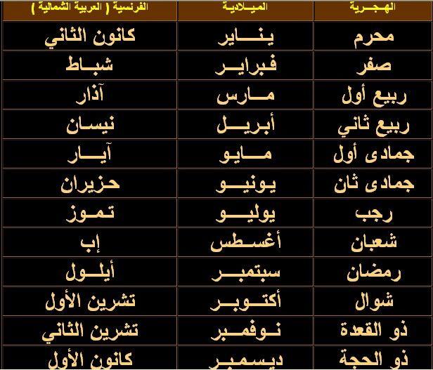 الاشهر العربية بالترتيب بيوتي