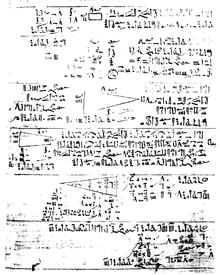 صورة موضوع عن مادة الرياضيات