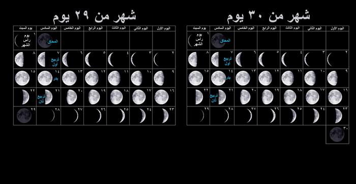 صور مراحل القمر هلال بدر