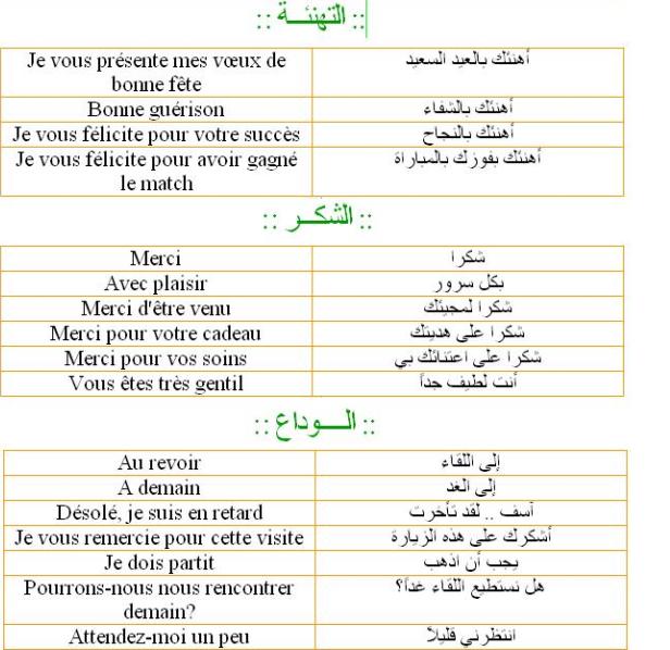 صور تعليم اللغة الفرنسية