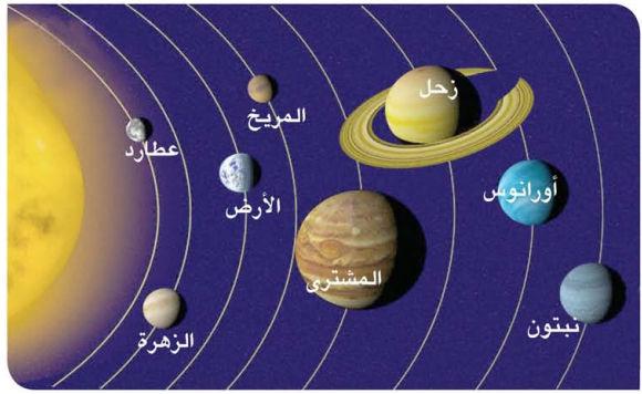 صورة كواكب المجموعة الشمسية