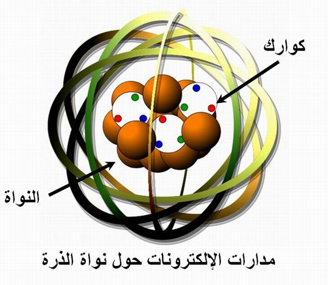 صورة بحث عن الذرة في مادة الكيمياء للسنة اولى ثانوي