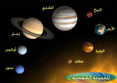 صورة كم عدد الكواكب