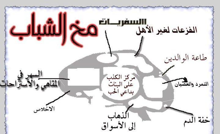 صور مواضيع ع البنات