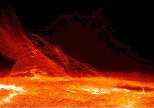 مفهوم الطاقة الحرارية