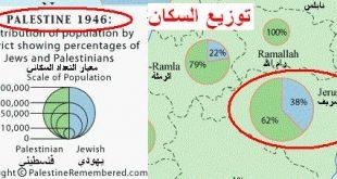 صور كم عدد سكان ليبيا