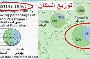 صوره كم عدد سكان ليبيا
