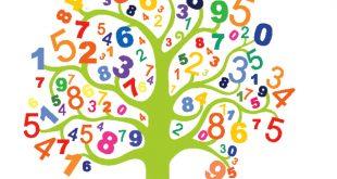 مقالات فلسفية حول الرياضيات