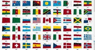 كم عدد الدول الموجودة فى العالم