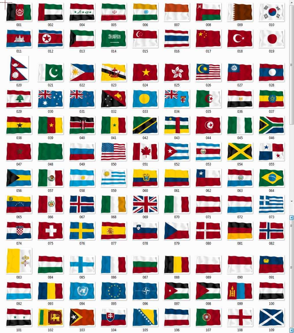 الدول العربية وعواصمها باللغة الانجليزية