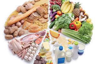 صور جدول السعرات الحرارية للاطعمة