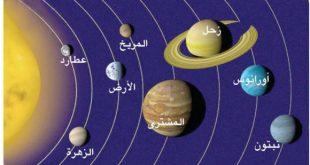 عددي كواكب المجموعة الشمسية