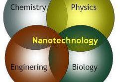 صورة موضوع عن التكنولوجيا ملخص