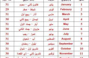 صورة جدول اسماء الشهر بالانجليزي والعربي