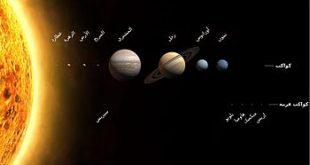 تعريف المجموعة الشمسية