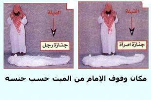 صوره كيفية صلاة الجنازة