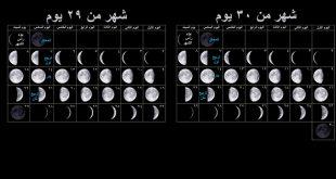 صورة مراحل القمر هلال بدر