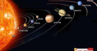 كواكب الذين اكتشفوا