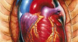 علاج ضيق التنفس بسبب القولون
