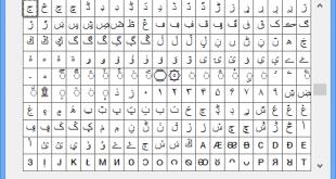 صور حروف عربيه مزخرفه لاصحاب فيس بوك