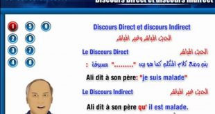 شرح الازمنة في اللغة الفرنسية