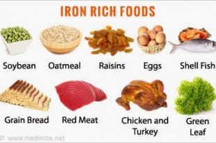 صور اغذية تحتوي على الحديد