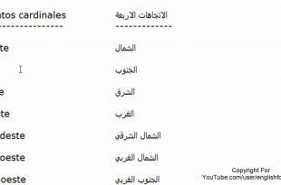 صوره تعليم اللغة الاسبانية بالعربية