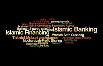 صورة النظام الاقتصادي الاسلامي