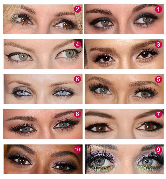 صورة انواع العيون بالصور