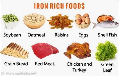 صورة اغذية تحتوي على الحديد