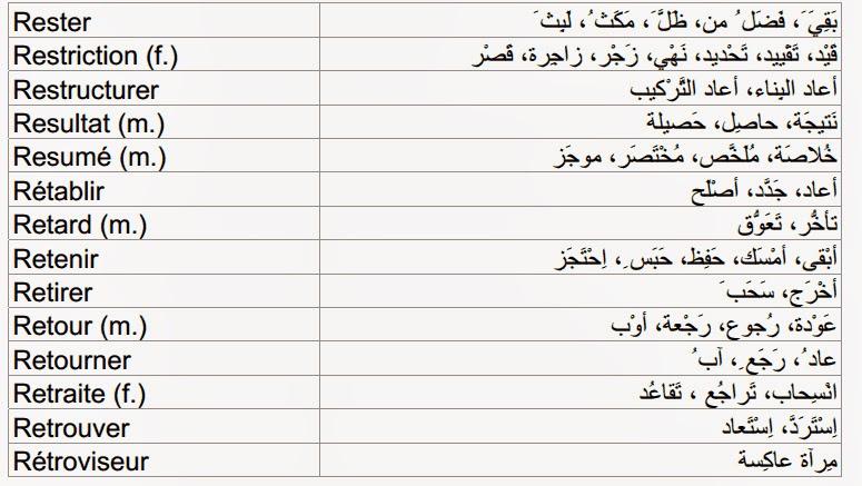 صورة صور عربي مترجم فرنسي