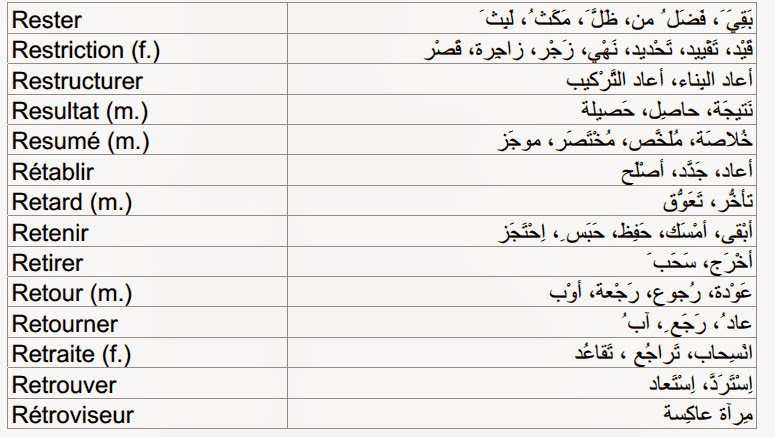 صور صور عربي مترجم فرنسي