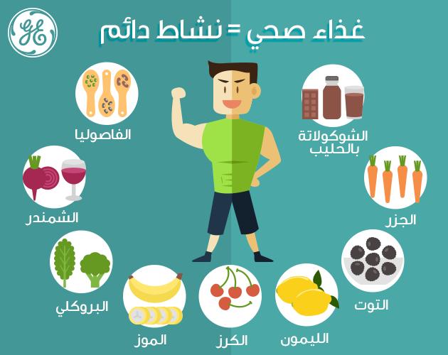 صورة بحث عن الغذاء الصحي