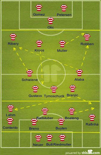 صور حصص تدريبية في كرة القدم