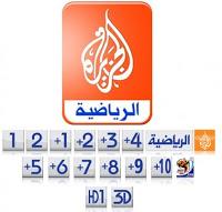صورة ترددات الجزيرة الرياضية ,  قناه الجزيره الرياضيه