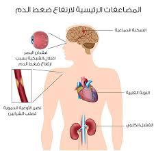 العلاج السريع في حال ارتفاع الضغط